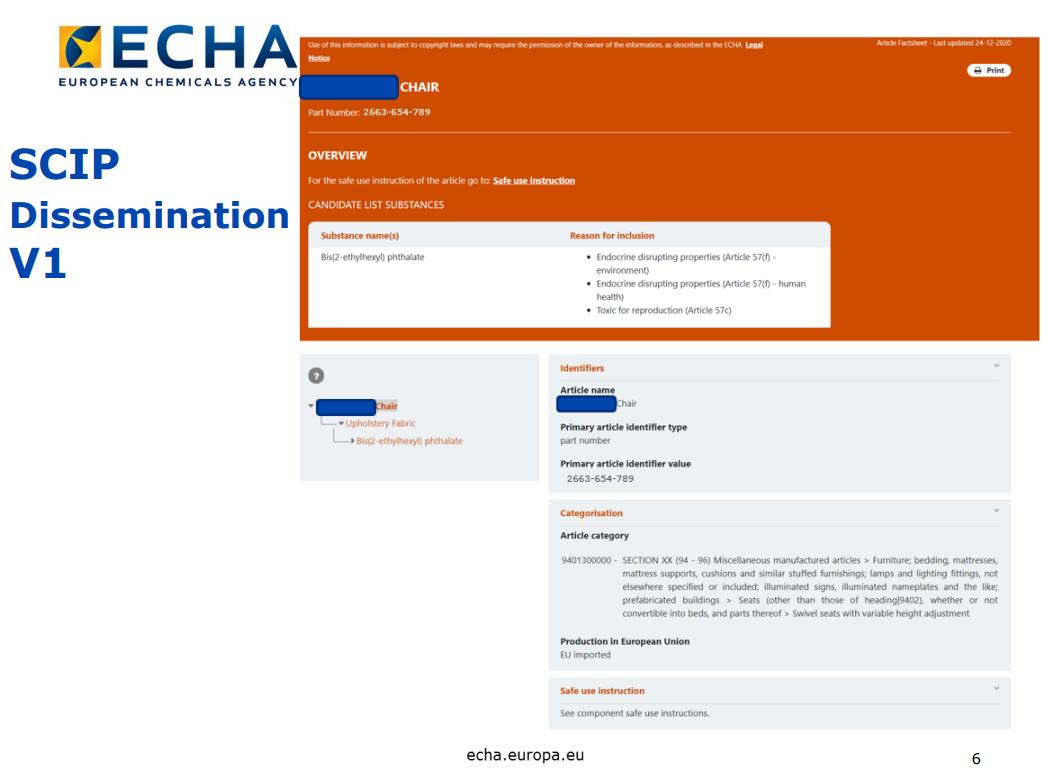 Preview SCIP Dissemination Platform
